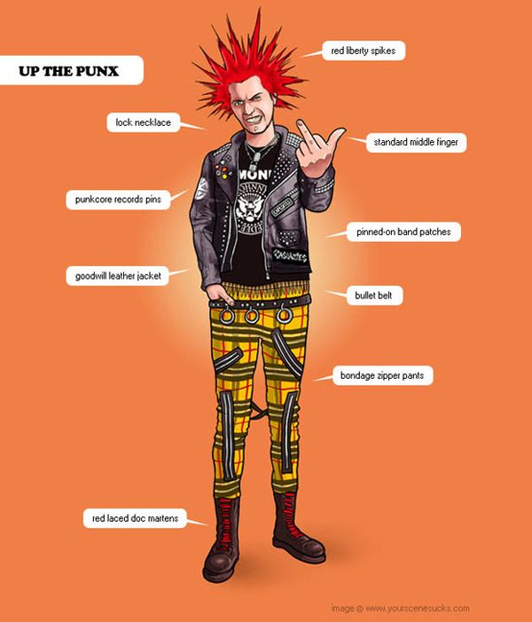 37 Different Personality Types Illustrated And Broken Down Punx Punk Punk Culture