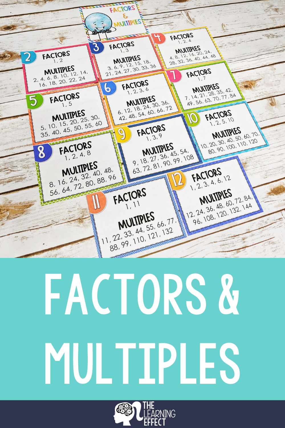 Factors And Multiples Posters Factors And Multiples Teaching Multiplication Math Resources