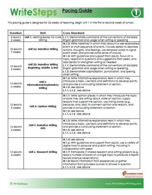 1st grade pacing guide for teachers using WriteSteps. WriteSteps is ...