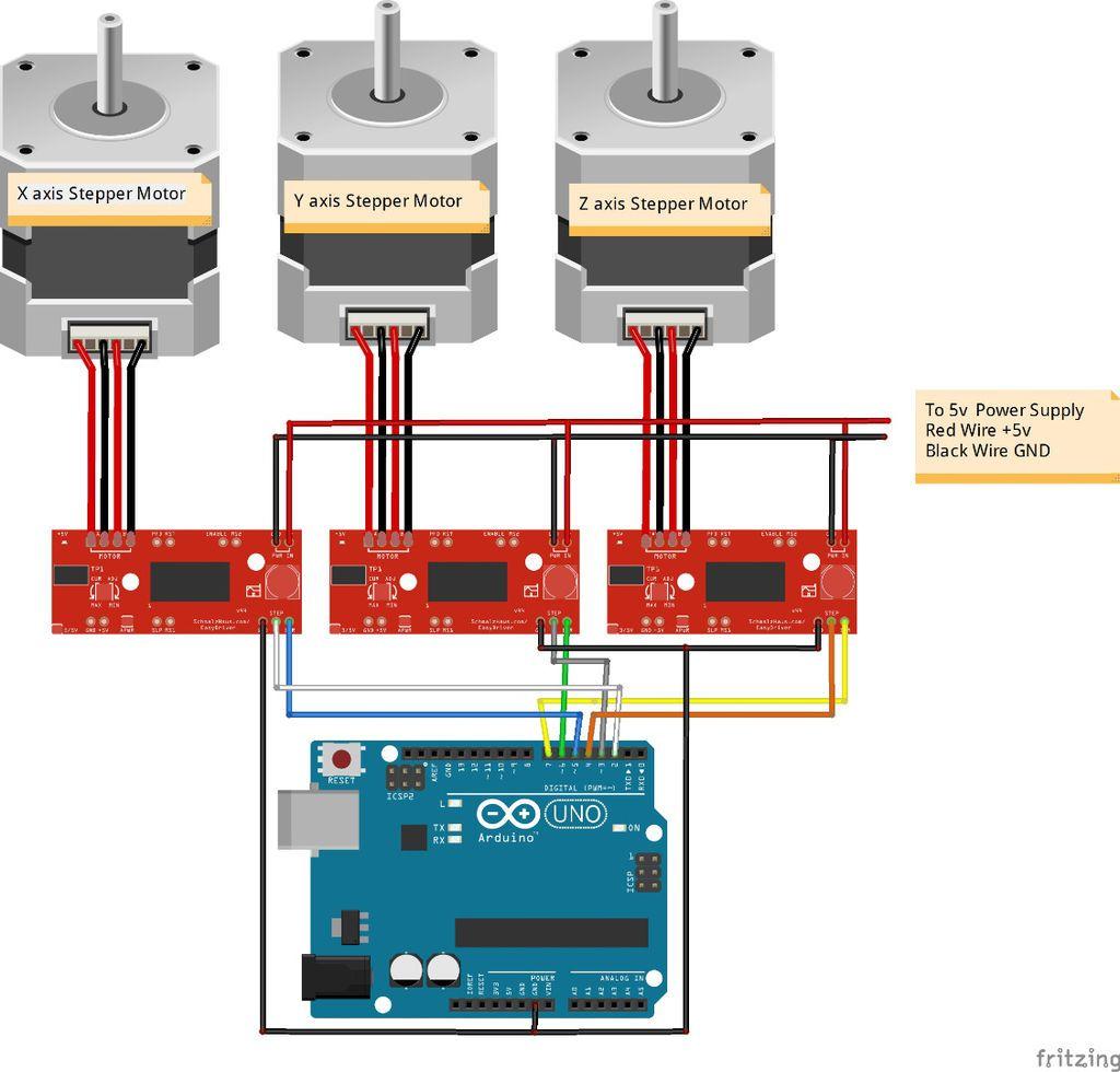 Mini Arduino CNC di 2020