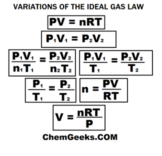Pv Nrt Pivnert The Ideal Gas Law Teaching Chemistry Chemistry Classroom Science Chemistry