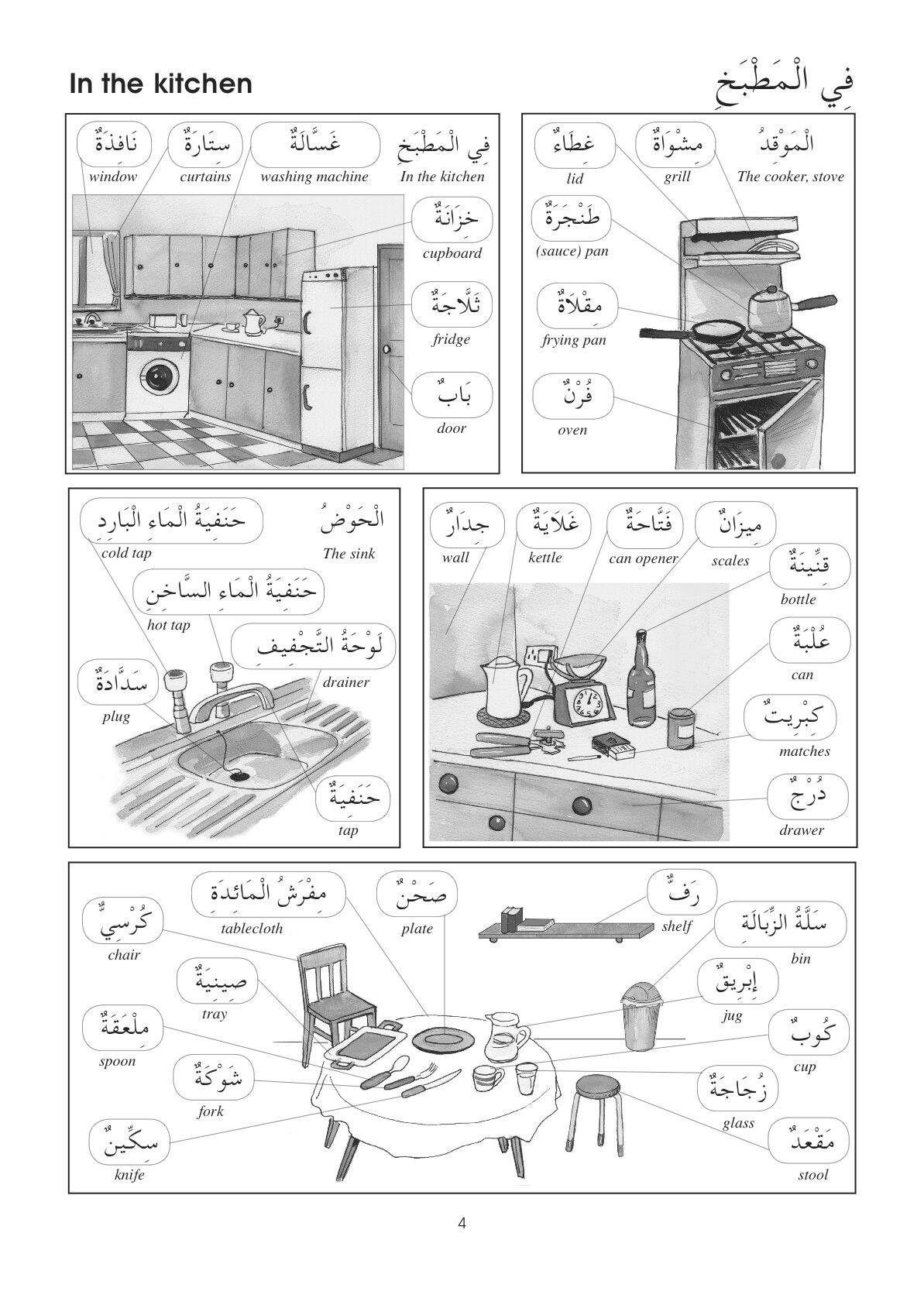 Arabic English Kitchen Words