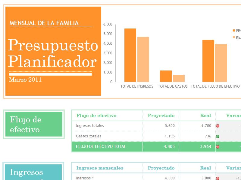 Planificador del presupuesto familiar mensual - Plantillas - Office ...