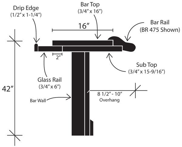 Bar Top Standard Dimensions Building Specifications Hardwoods Inc In Frederick Maryland