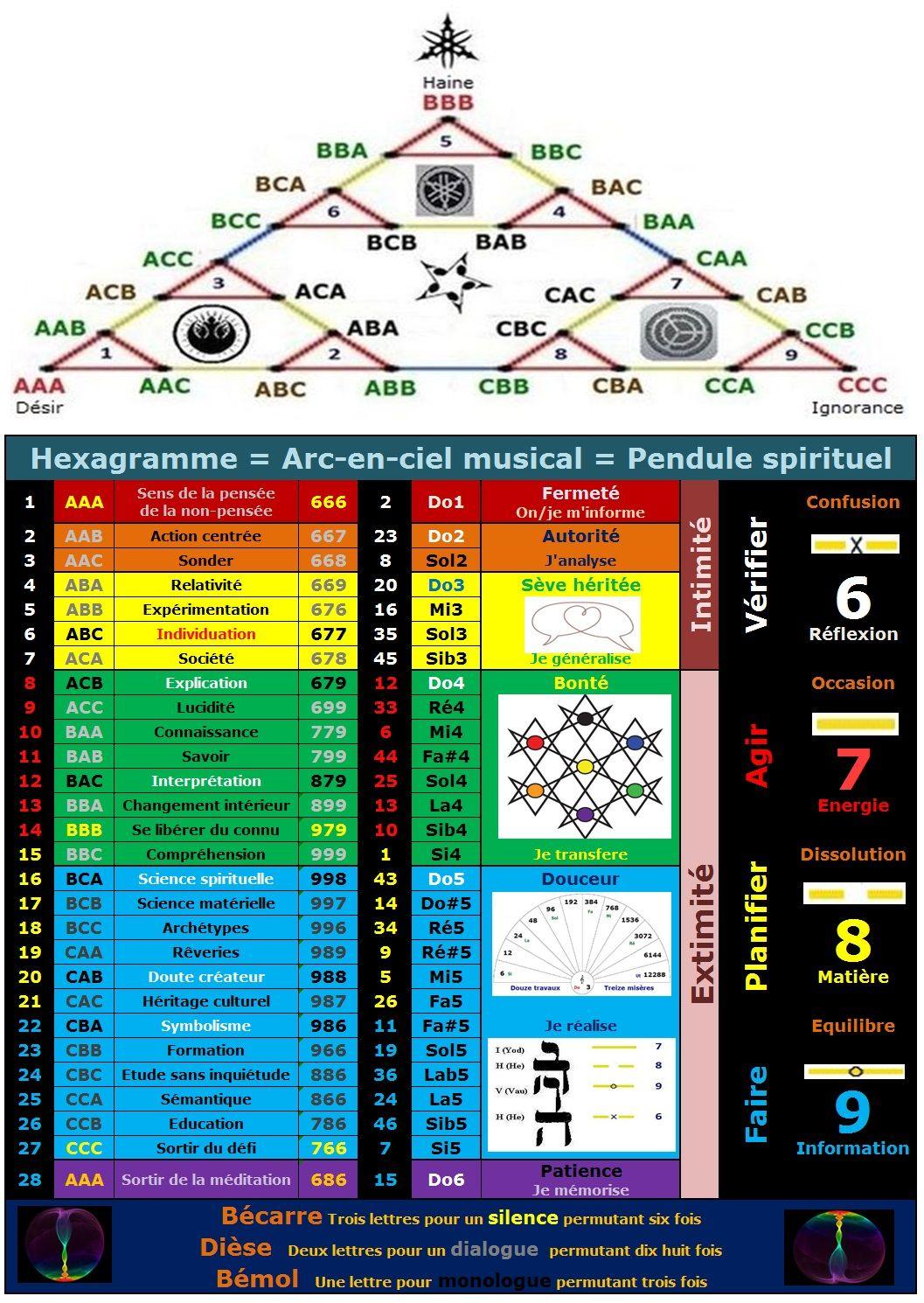 Hermétisme - Page 3 C21c5f13c29fd34265e7cf52e5f27df0
