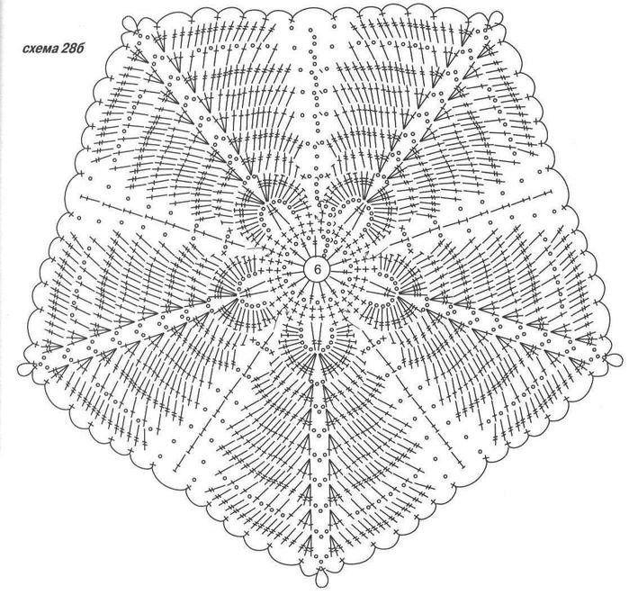 vestido de verano con guantes a crochet - grafico 3 | Puntadas de ...