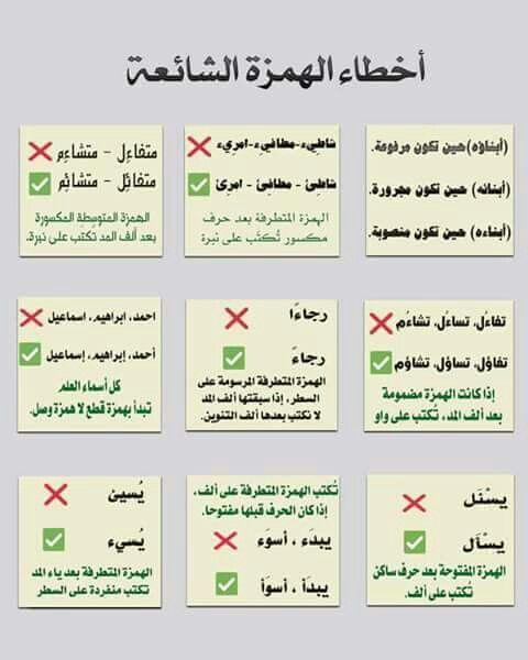 أخطاء الهمزة الشائعة Learn Arabic Language Learn Arabic Alphabet Learning Websites