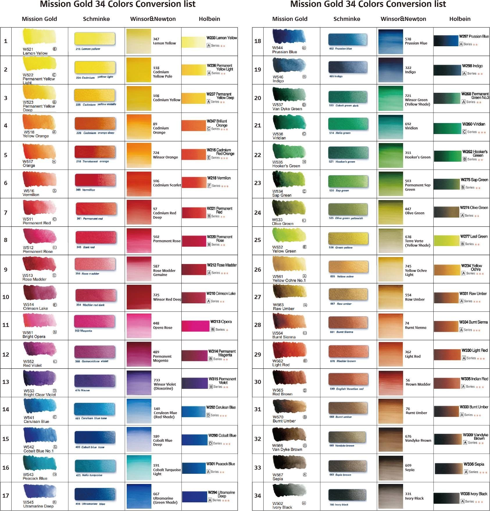 New Chart From Mijello Gold Mission Color Mixing Chart Gold