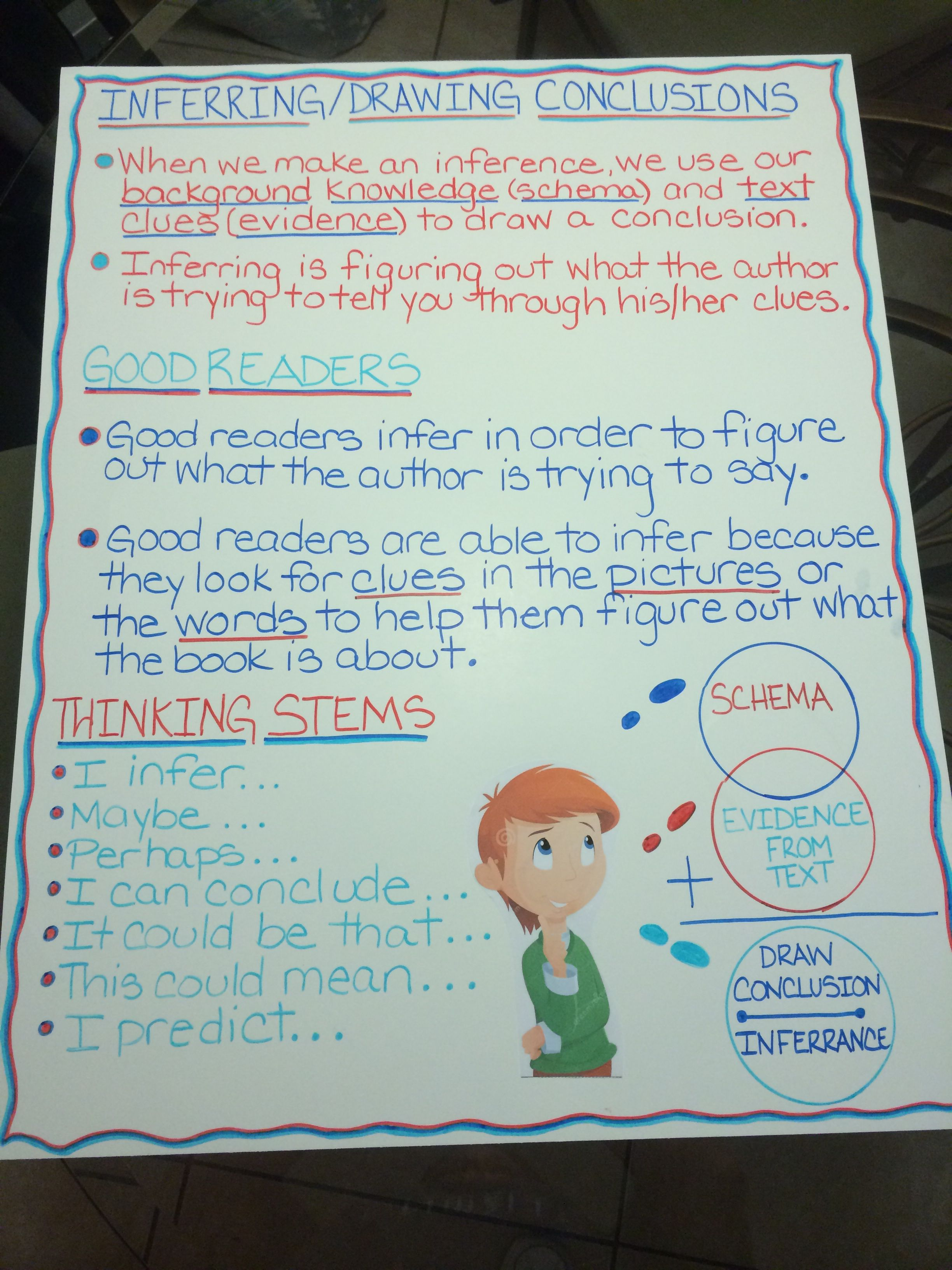 Draw Conclusions Drawing Conclusions Reading Workshop 5th Grade Worksheets