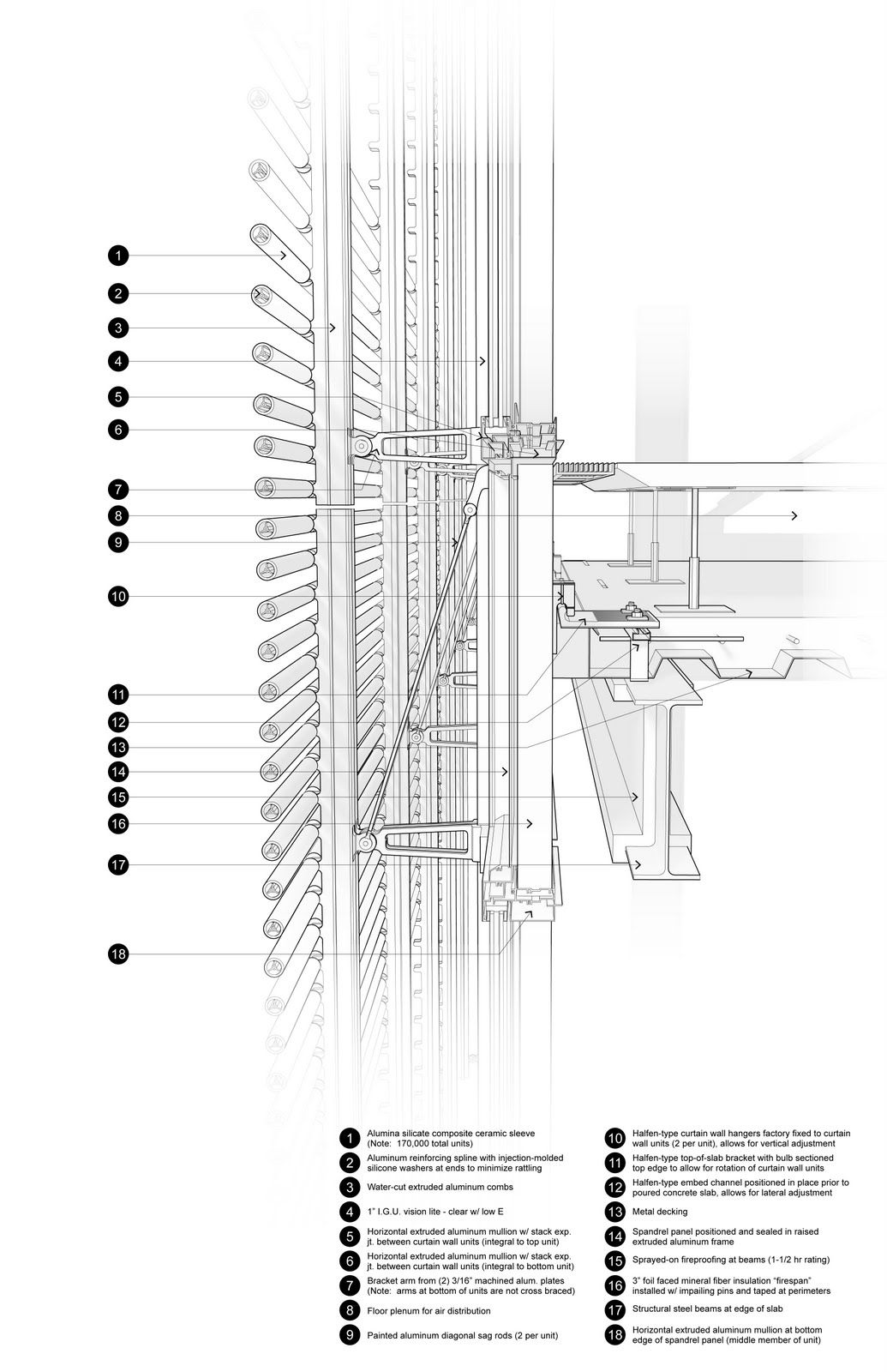 Bilderesultat For Structural Steel T Bar Glazing Mullion