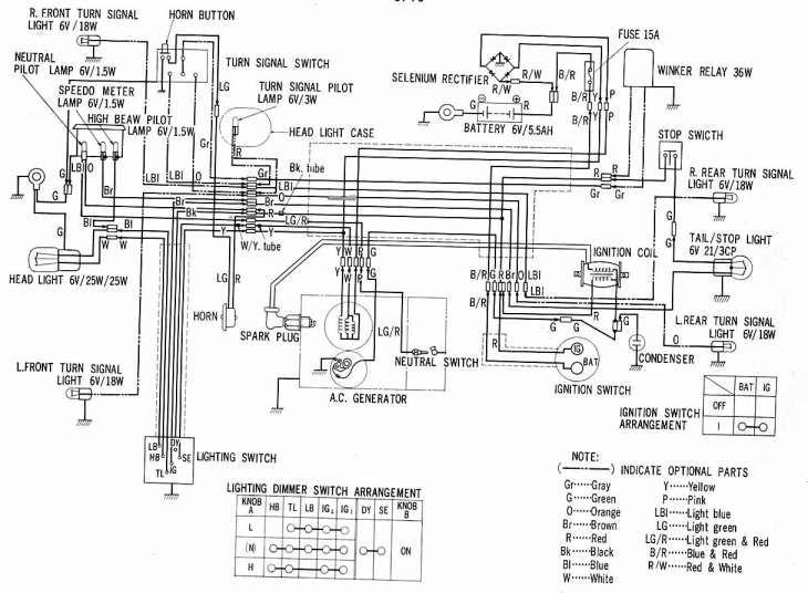 Bajaj Pulsar 150 Electrical Wiring Diagram and Wrg-] Bajaj