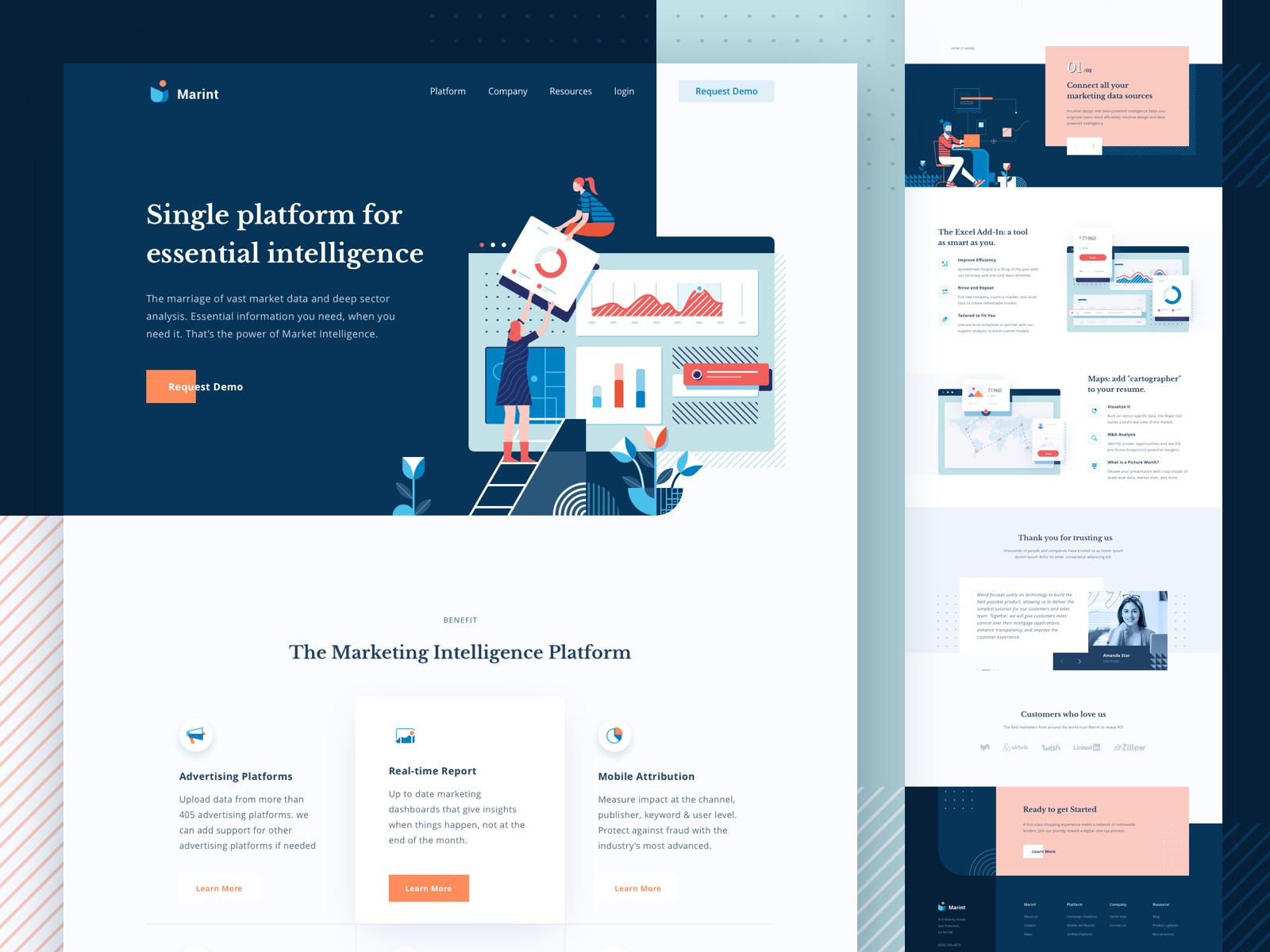 Marketing Intelligence Platform Landing Page Landing Page Web
