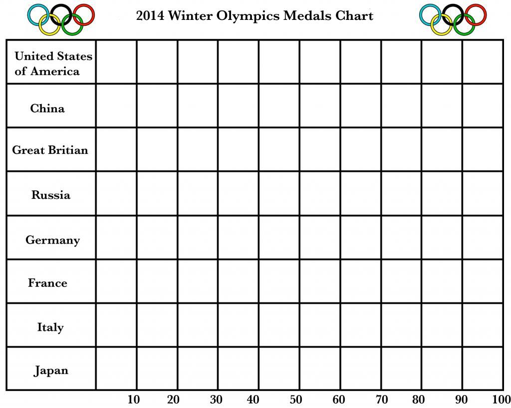 Olympic Study