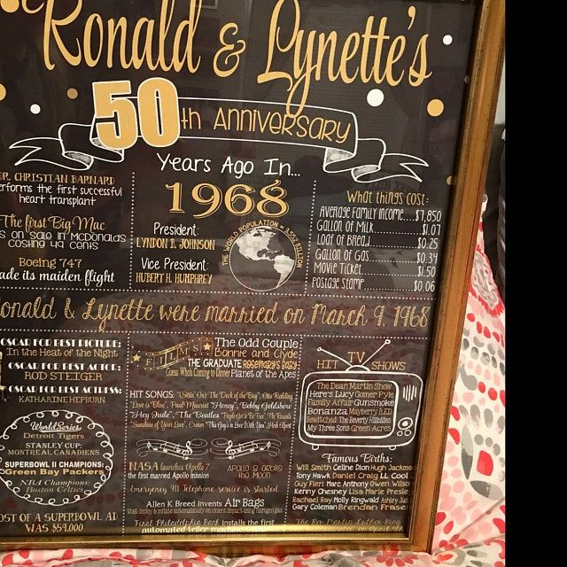 Anniversary Sign NEW, Nostalgic PHOTO 50th Wedding