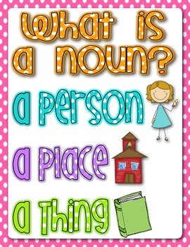 Nouns- What is a noun? Poster and Sorting Cards   What is a ...
