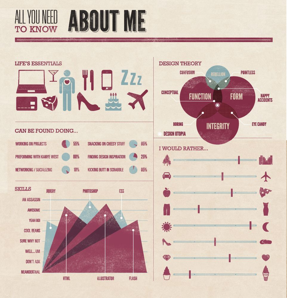 All You Need To Know About Me in a #infographic | Inspiration ...