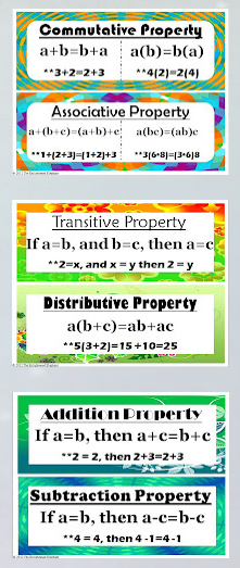 Educational Aid Senior Maths Poster Differentiation Math Poster.