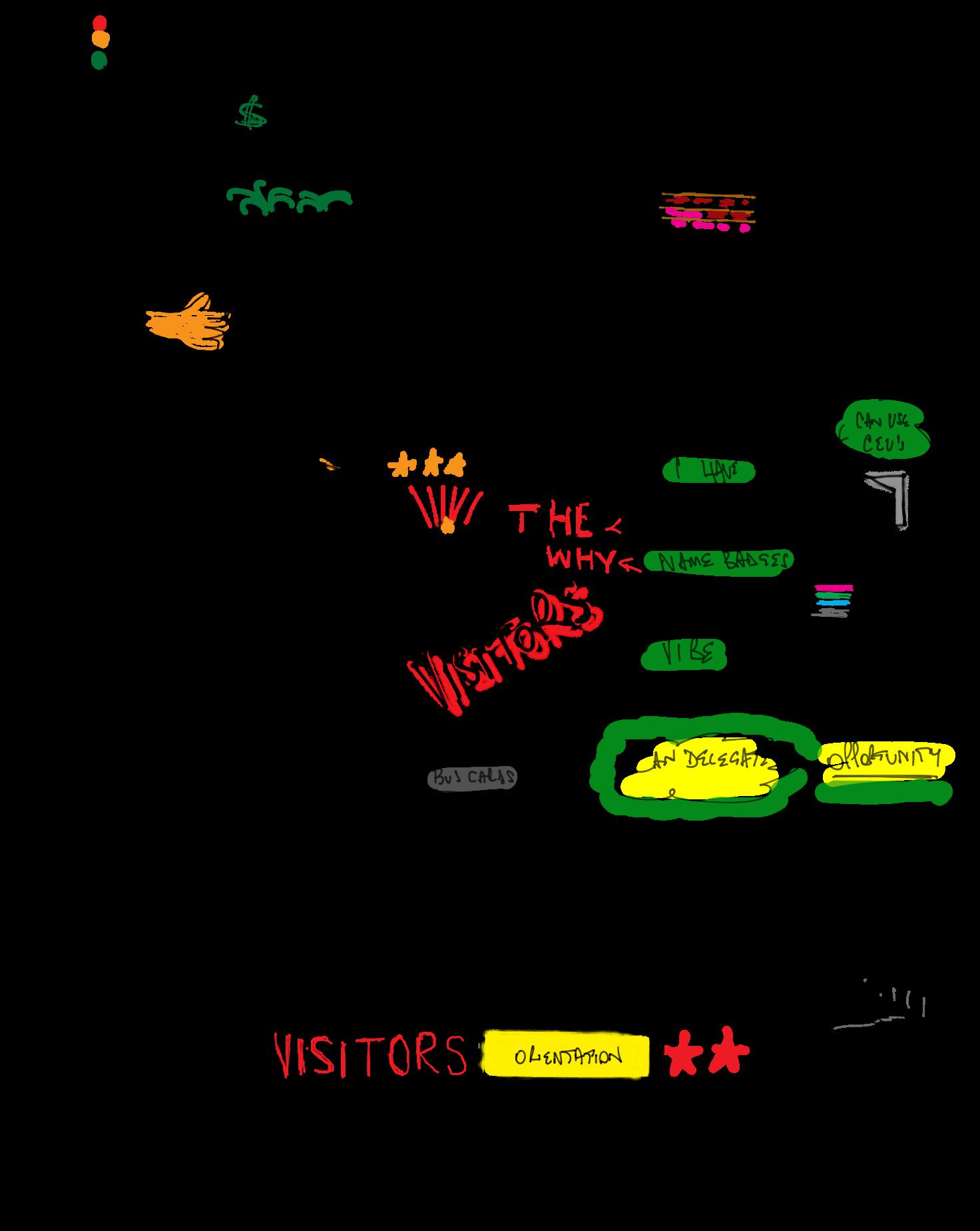 Sketchnote Army A Showcase Of Sketchnotes Sketch Notes Sketchnotes Mind Map
