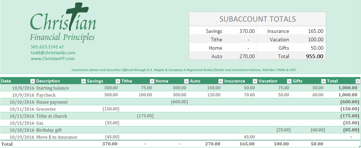 Free Church Tithe And Offering Spreadsheet In 2021 Tithing Spreadsheet Spreadsheet Template