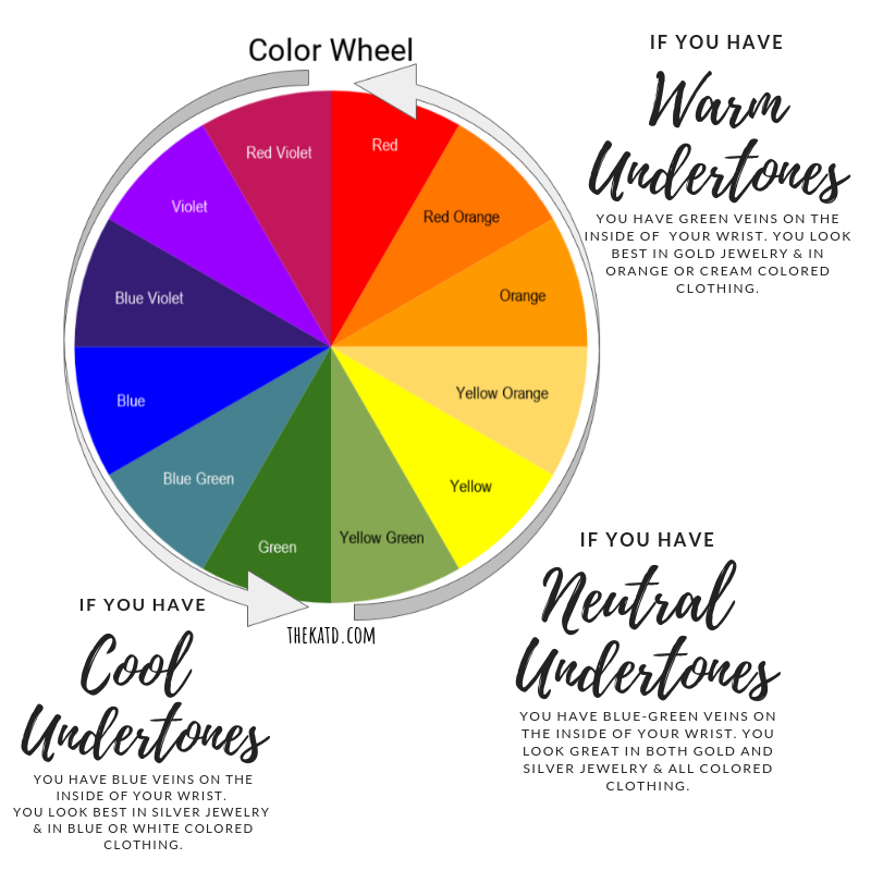 Maskcara Beauty Artist Color Matching Guide. Color Wheel