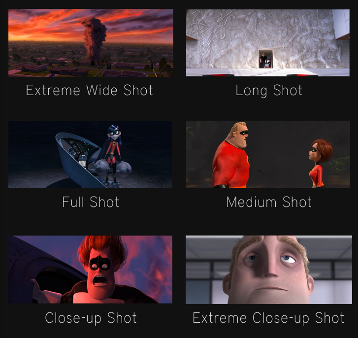 how does cinematography inform the characters
