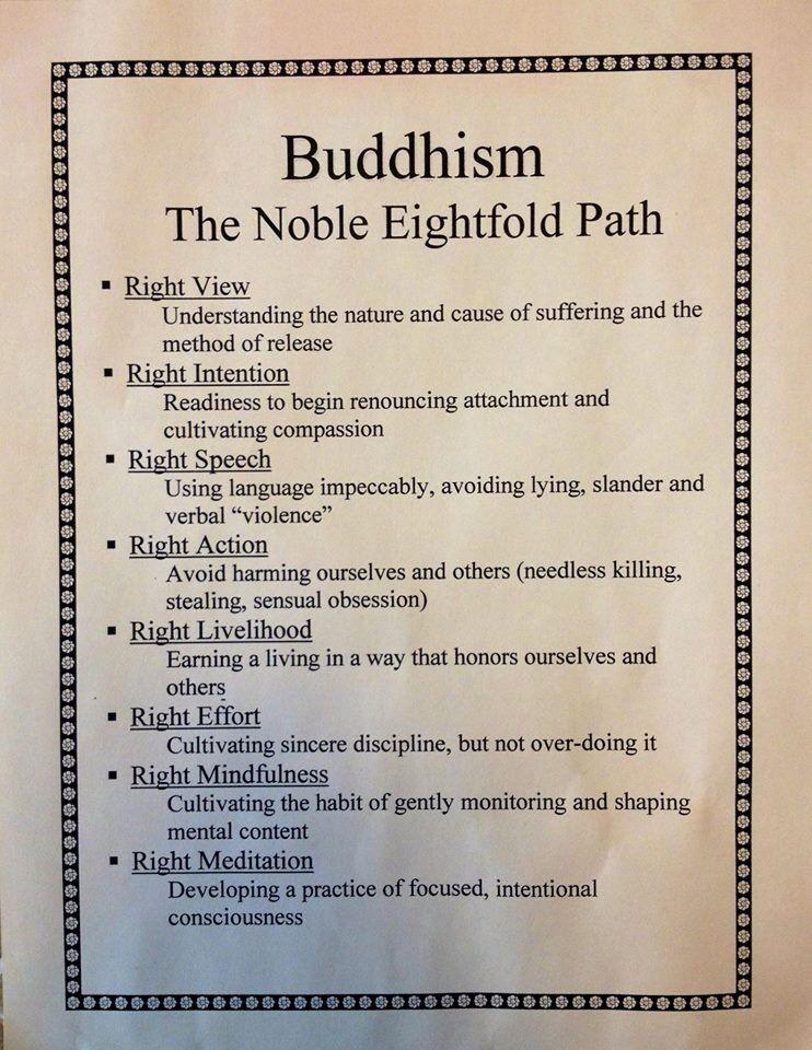 Noble Eightfold Path