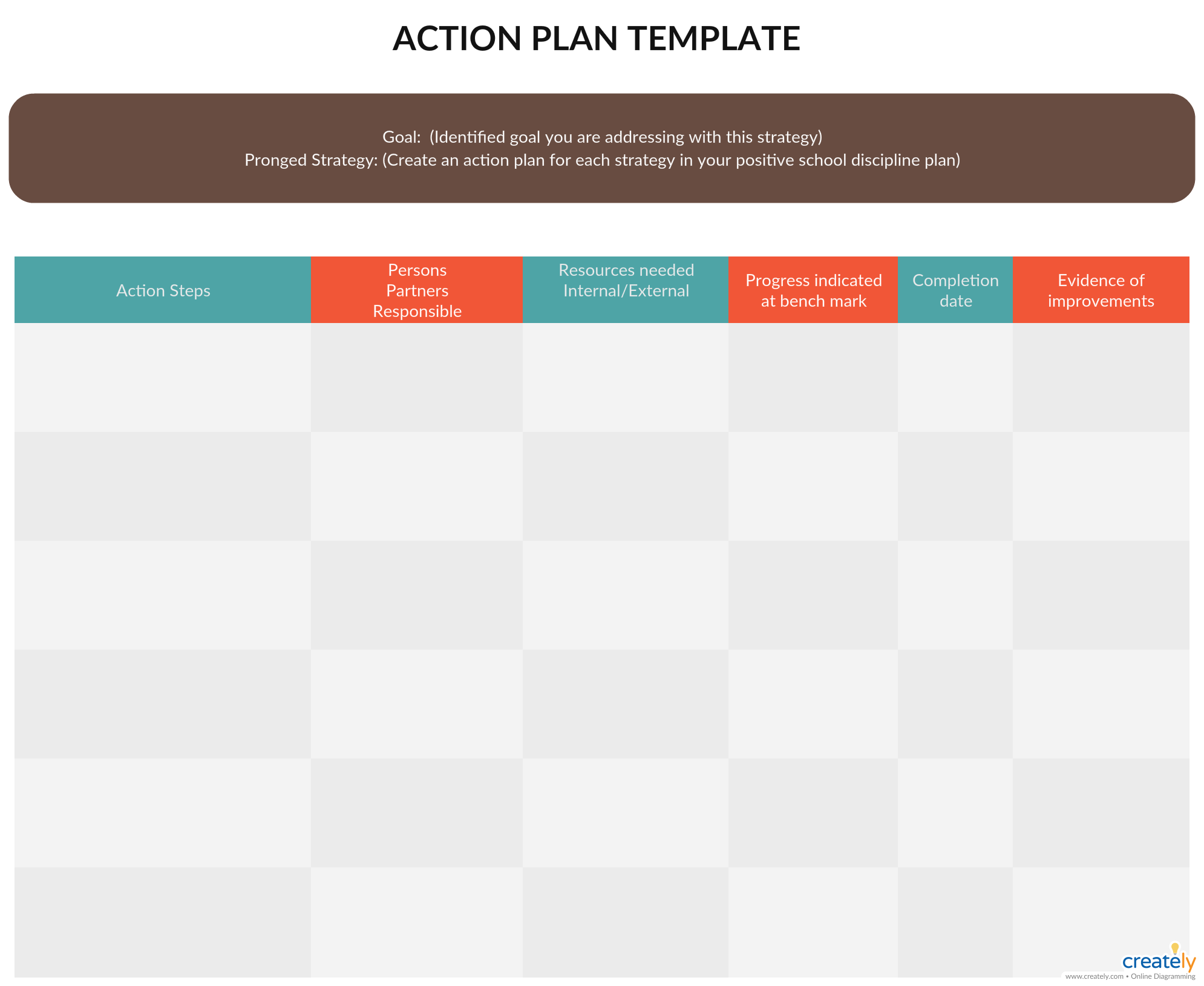 An Action Plan Is A Detailed Plan Outlining Actions Needed To