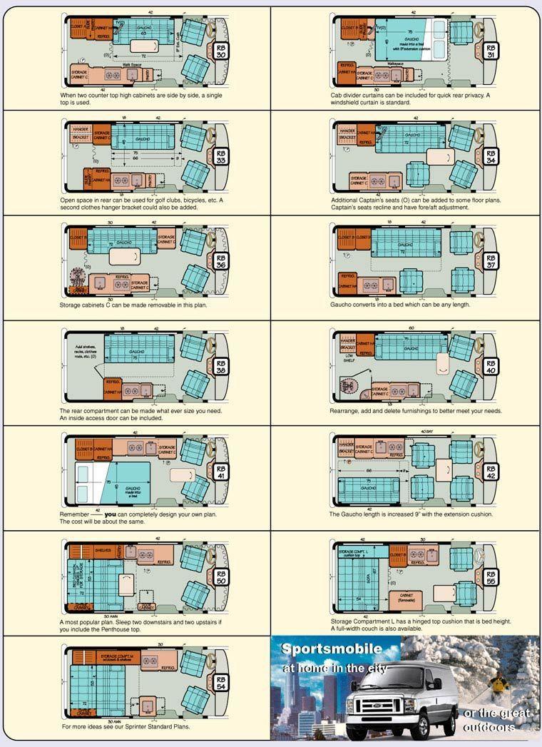 Class B Motorhome Cover Google Search Class B Rv Rv