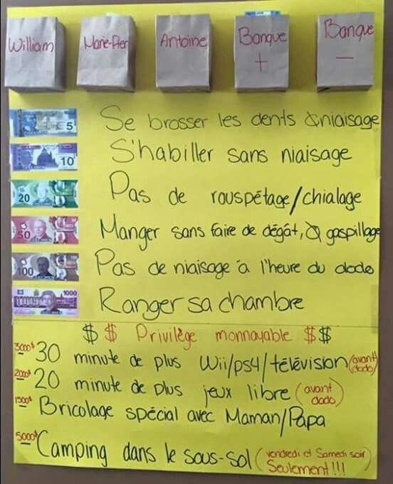 Tableau Recompense Plus Enfants Pinterest Tableau De Recompense Tableau De Motivation Et Recompense
