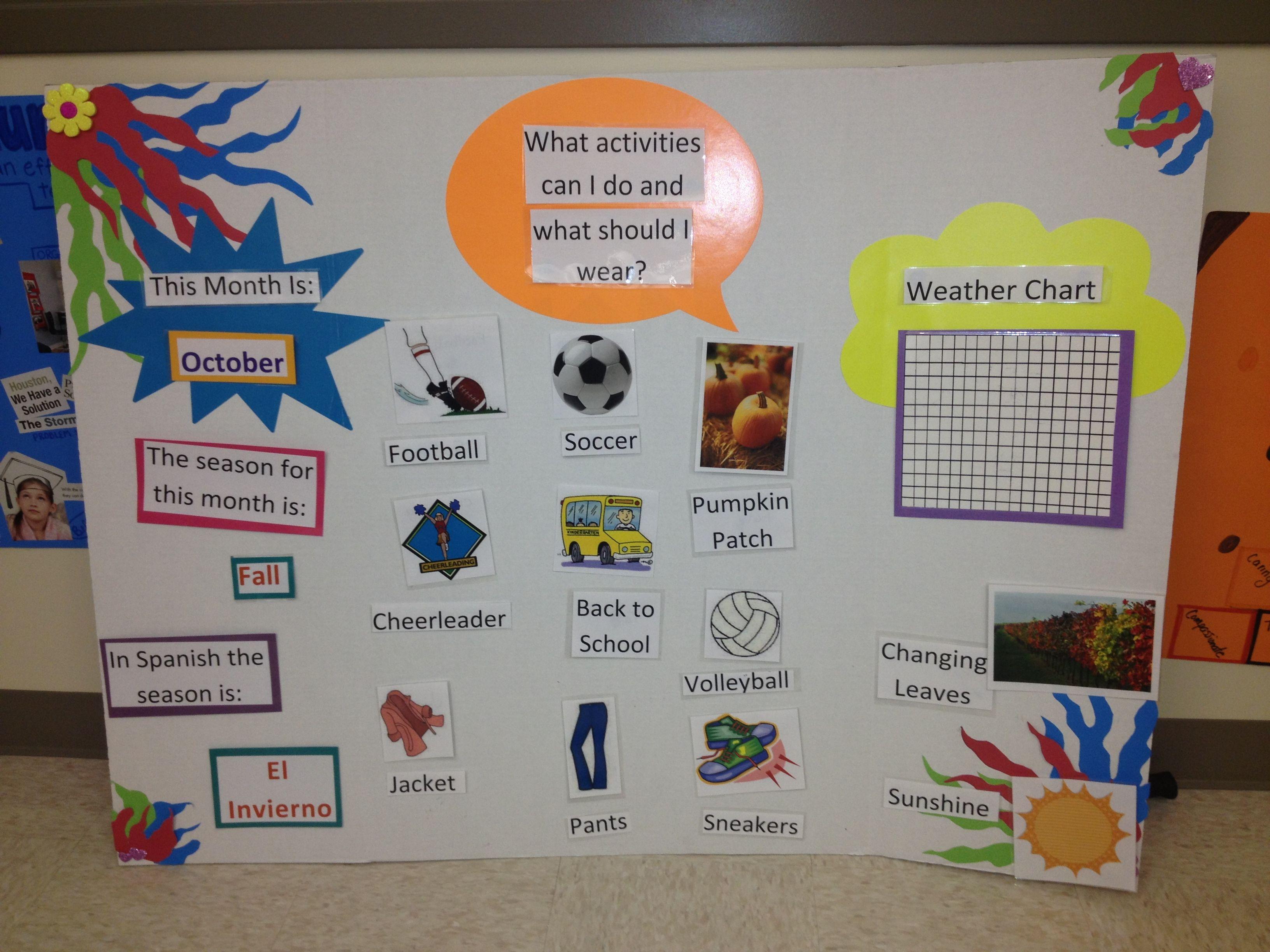 Weather Instructional Activity For Kindergarten Students