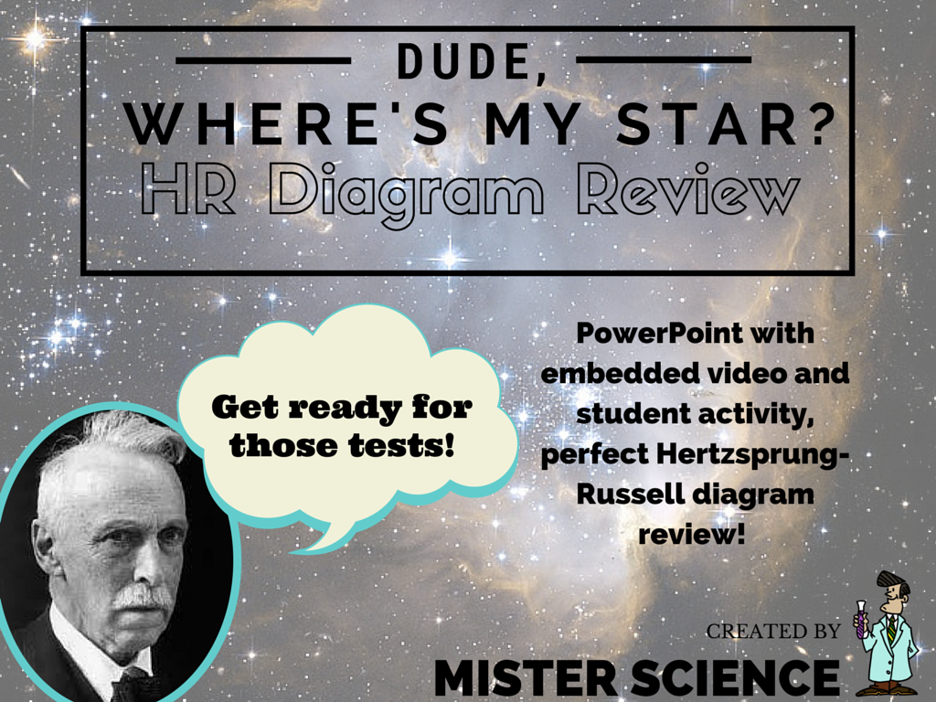 Hertzsprung Russell Diagram Hr Powerpoint Life Cycle Of