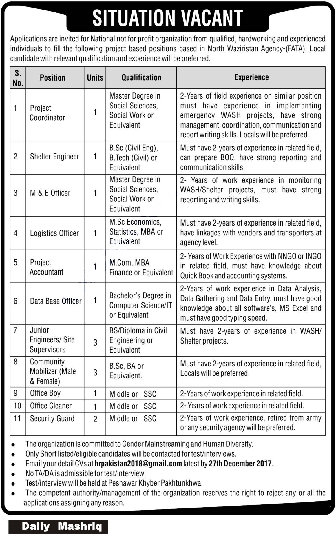 Public Sector Organization Jobs  In Peshawar For Coordinator