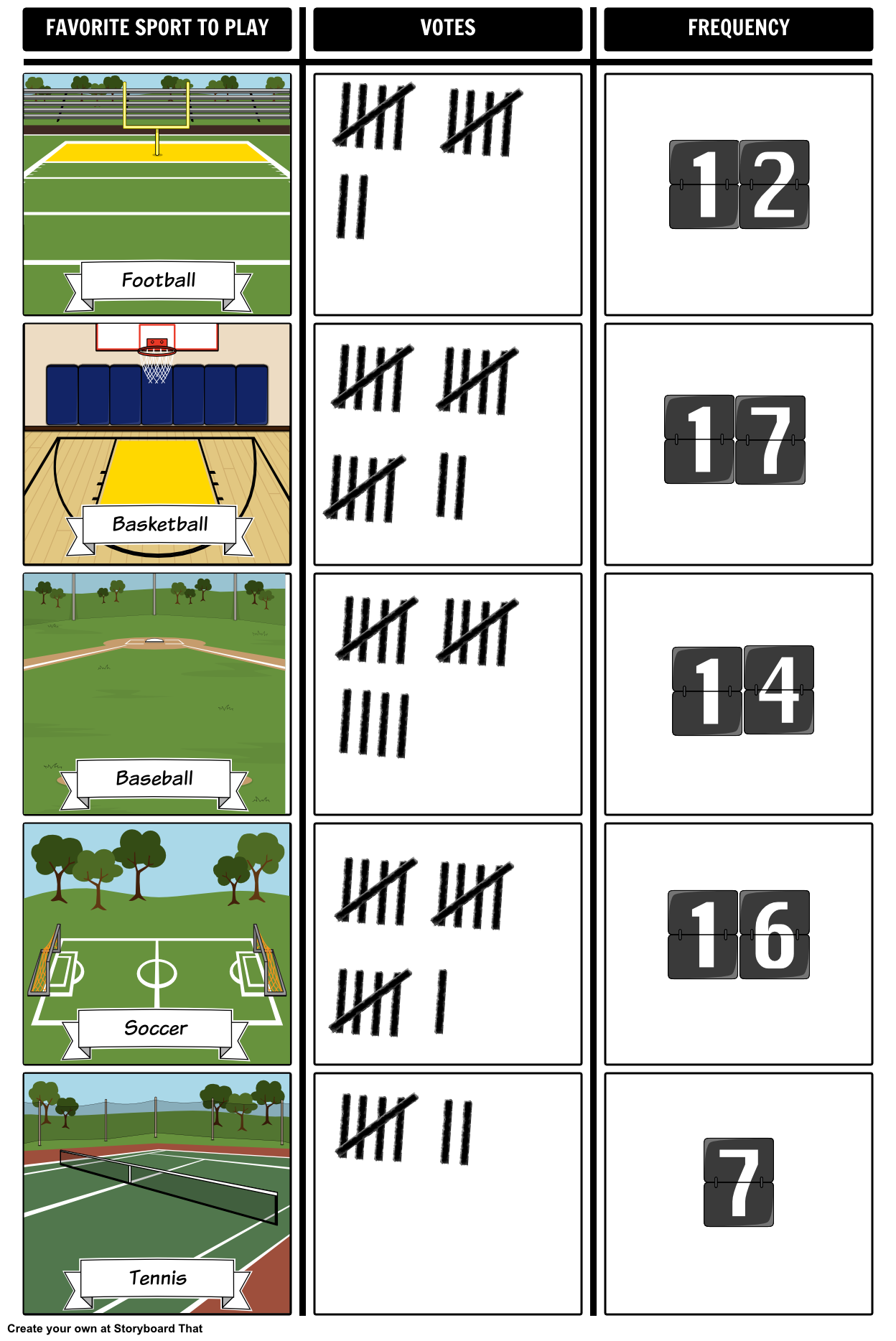 An Example Of A Storyboard To Show Tally Charts With A