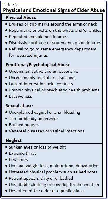 signs of elder abuse domestic violence domestic violence  signs of elder abuse domestic violence