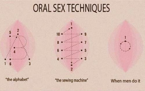 oral sex tips for men