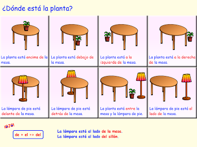 Me encanta escribir en español: preposiciones de lugar | Spanish ...