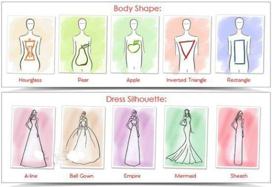 Finding the perfect wedding dress for your body