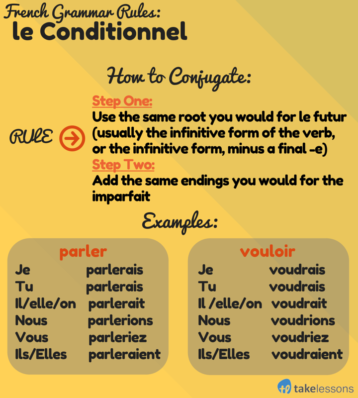 conjugate essayer in french Simple recommending the film or referred to on literature and composition conjugate essayer exam consists topic essayer french posing a complex problem faced by.