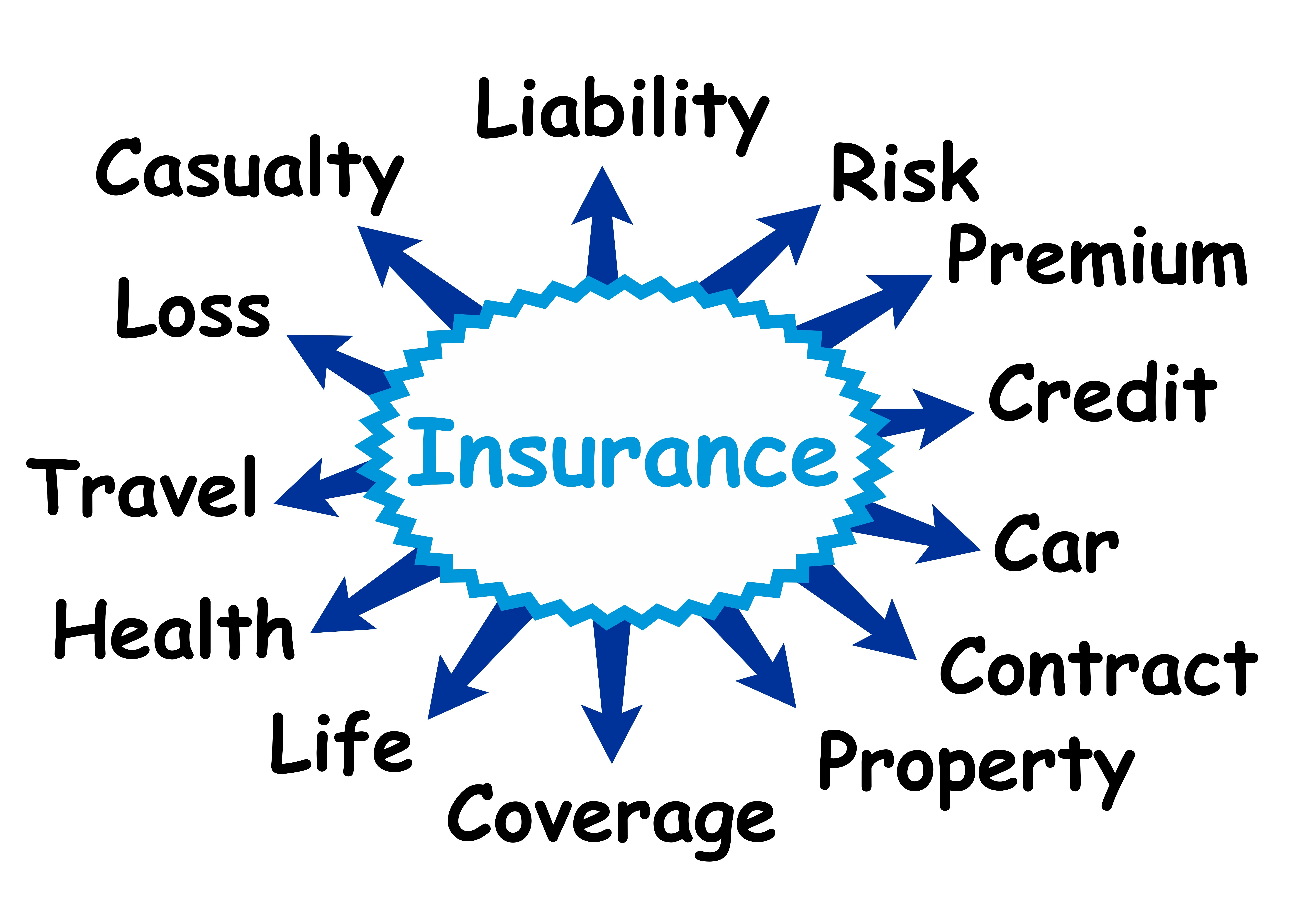 Importance Of Having Life Insurance Https Www Rebelmouse Com