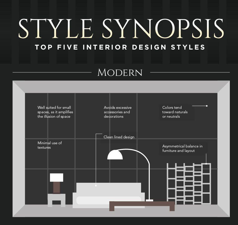Furniture Design Styles
