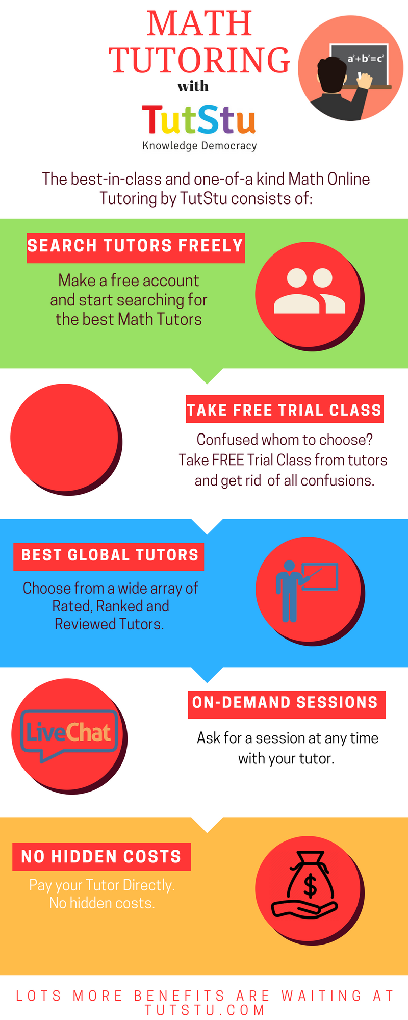 Online Math Tutors For K 12 To College Level With Free Trial