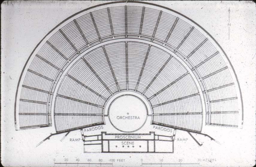 Epidaurus Theater Plan Ancient Greek Architecture Ancient Greek Theatre Ancient Architecture