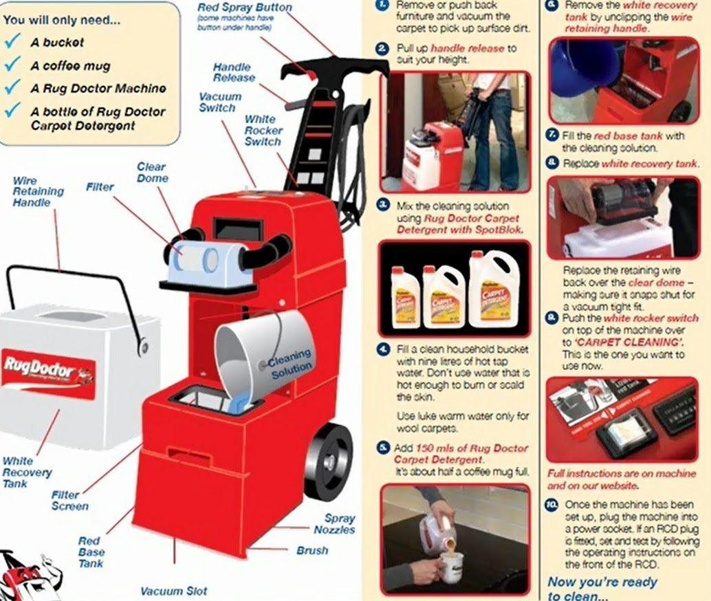 Rug Doctor Carpet Cleaning Tips Rug Doctor Carpet Cleaning Solution Dry Carpet Cleaning