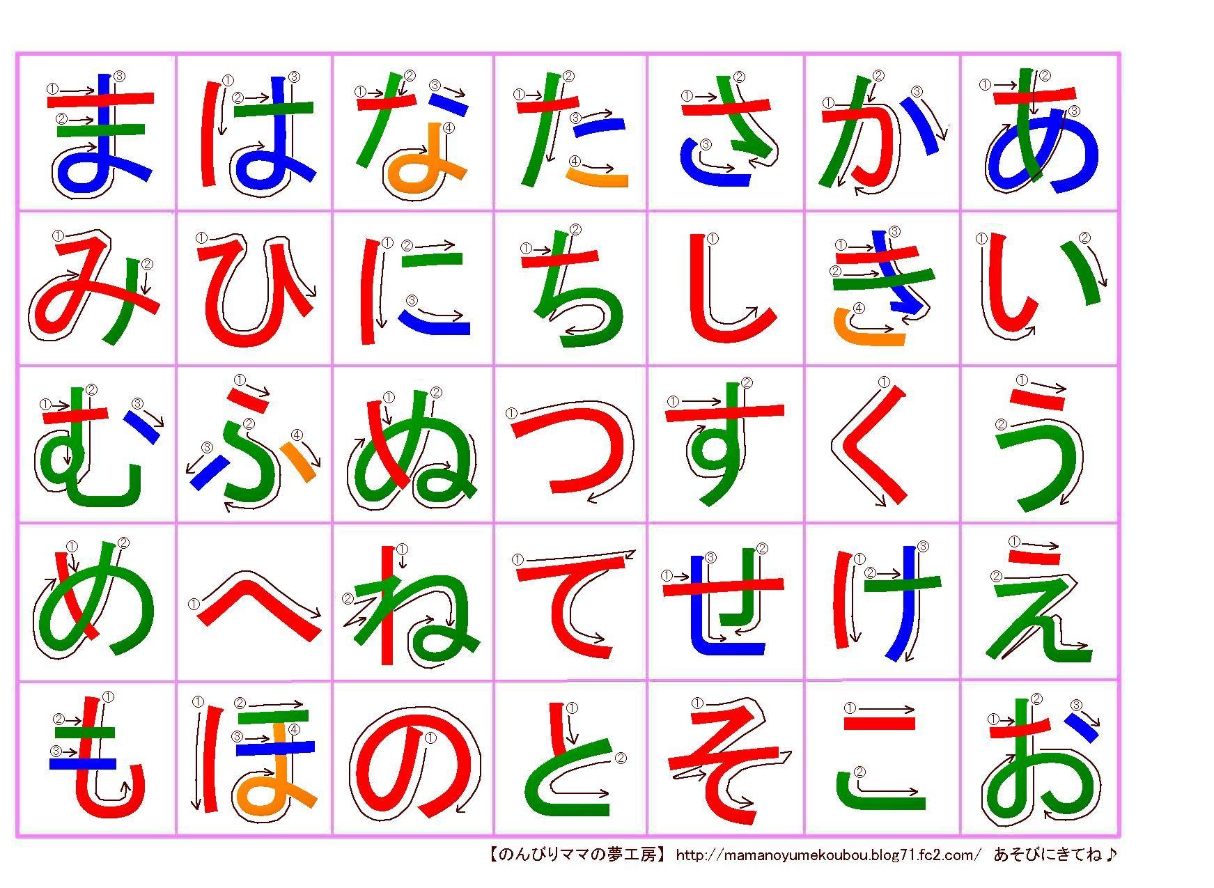 Hiragana Stroke Order Chart