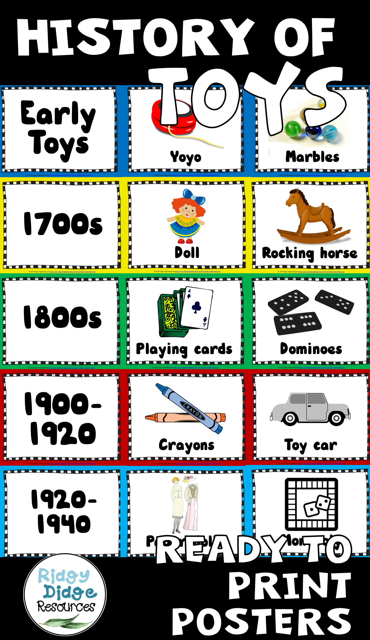 History Of Toys Timeline Posters With Images