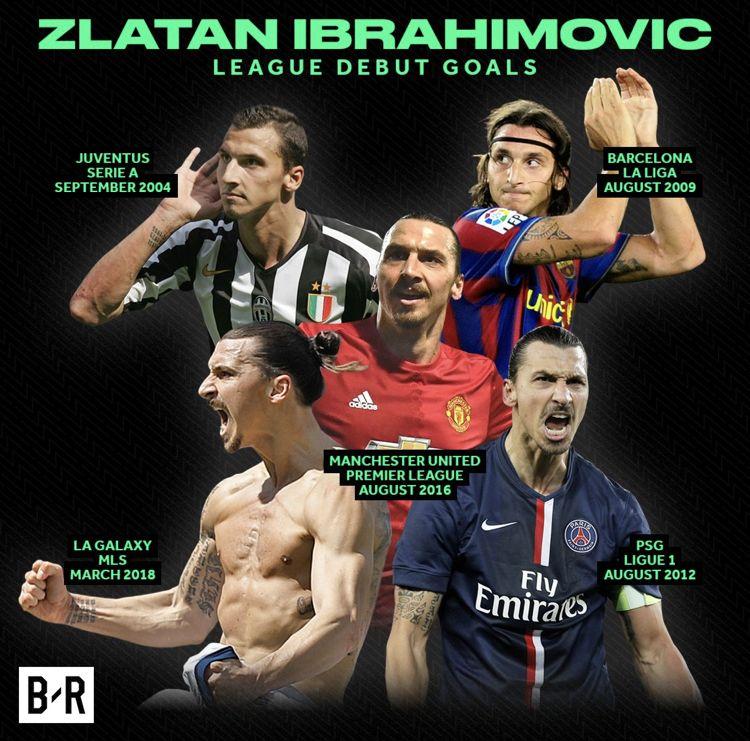 Épinglé par Cristina Ibrahimovic sur Zlatan en 2020 Joueur