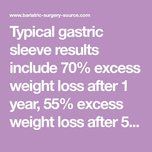 Average Monthly Weight Loss After Gastric Sleeve