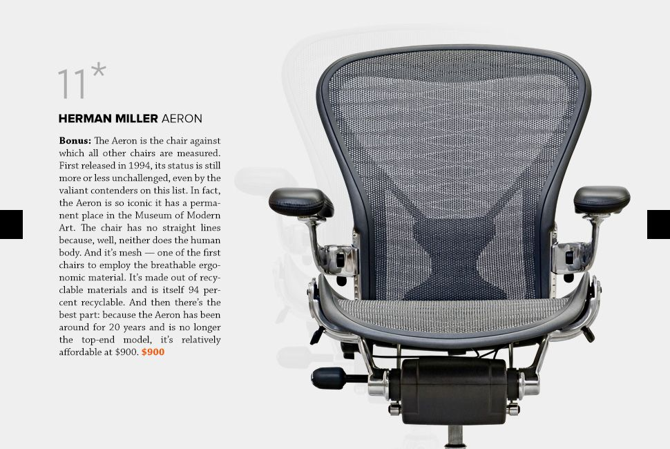 The 15 Best Office Chairs of 2020 Best ergonomic office