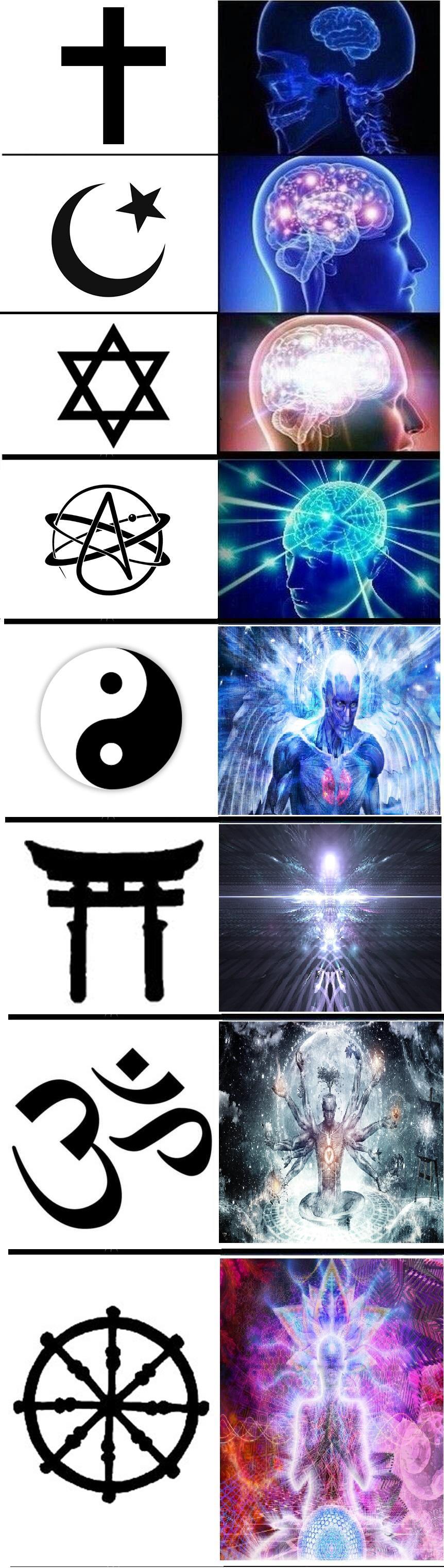 Religions   Galaxy Brain   Brain meme, Memes, Brain images