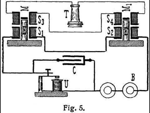 Testatika Aus Dem Jahre 1904